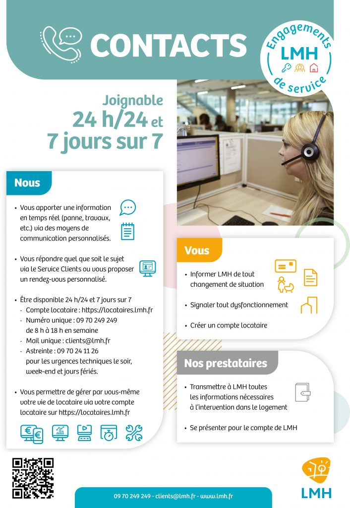 Affiche CONTACTS